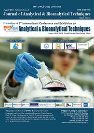 Analytica Acta 2013