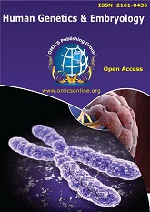 Human genetics and embryology proceedings