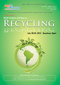 Recycling Expo-2015 proceeding