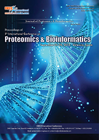 Proteomics 2015 Conference Proceedings