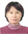 Fu Shi Quan,