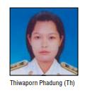 Thiwaporn Phadung