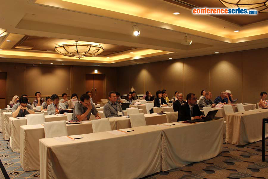 Jian Zhi Hu | Conferenceseries Ltd