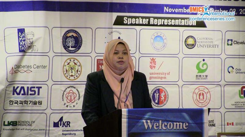 Malinna Jusoh | OMICS International