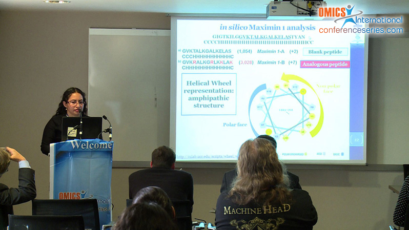 Sandra Milena Chingaté | OMICS International