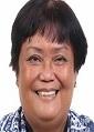 Tropical Diseases 2019 International Conference Keynote Speaker Alice Alma C Bungay photo