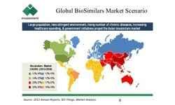 Biosimilar Market and Cost Analysis