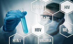 Antibiotics for Emerging & Re-Emerging Diseases