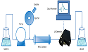 Applications of High resolution Mass Spectrometry (HPLC)