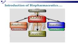 Biopharmaceutics and Biologic Drugs