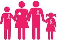 Breast Cancer: Survivorship