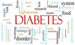 Diabetes Research in Clinical Practice
