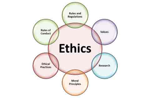 Ethics in Pharmacy