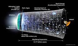 High Energy Nuclear Physics
