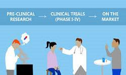 Innovations in Pre-clinical Research