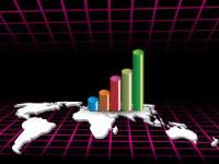 Market growth of Chromatography