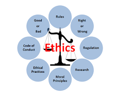 Regulatory and Ethical Issues in Dentistry
