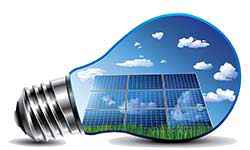 Renewable Energy to Mitigate Climate Change