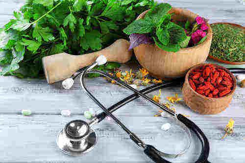 Safety of Naturopathy