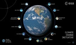 Space Monitoring of Climate Variables