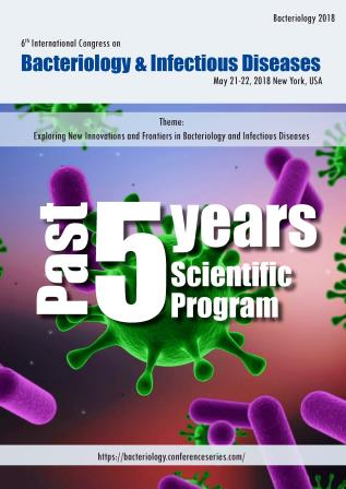 Bacteriology Conference Program