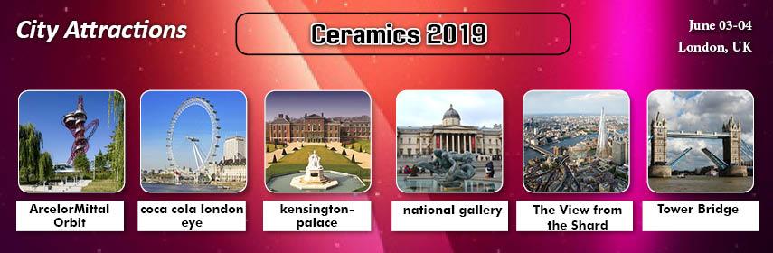 - Ceramics 2019