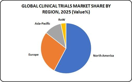 Clinical Trials Conferences Clinical Trials Congress Clinical