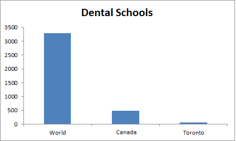 Dental Conferences 2019 |American Dental Congress 2019| Top Dental