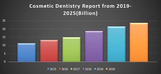 dentalmanagement 2020 32345