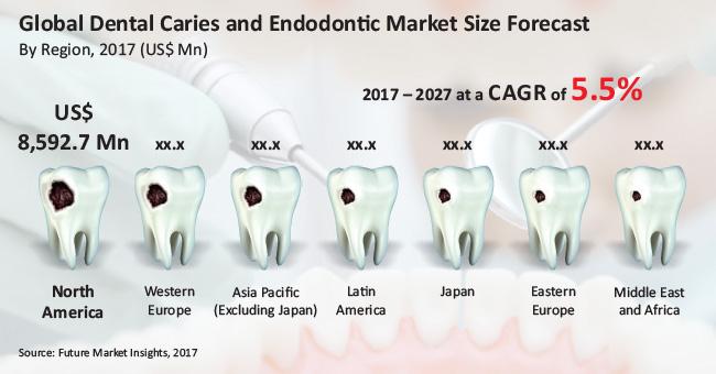 Dental Conferences | Oral Cavity Events | Dentistry Congress
