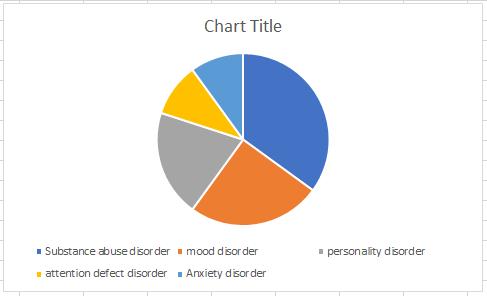 Depression and Cancer (World Psychiatric Association)