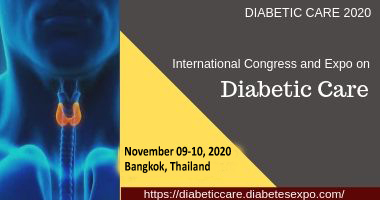 diabetes india 2020 top