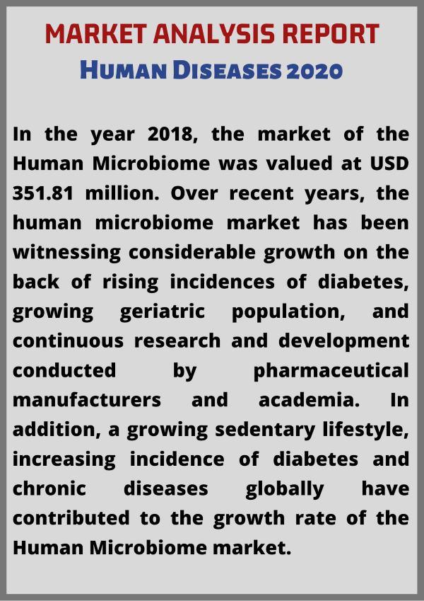 Market Analysis_Human Diseases 2020_Finland