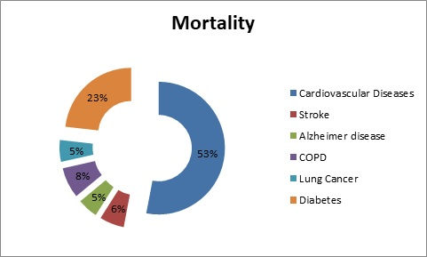 Endocrinology Conferences   Diabetes   Obesity   Conferences