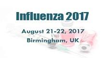 Biomaterials Conferences