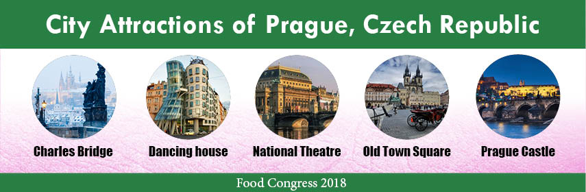 Food congress | Food conferences | Global Event | Europe | USA | 2018 - Food Congress 2018