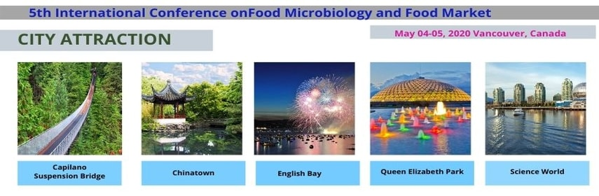 - Food Microbiology Conference 2020