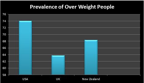 Human Metabolic Congress   Diabetes Conferences