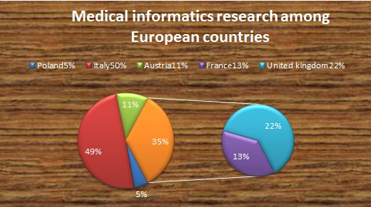 research topics for medical technology students in philippines