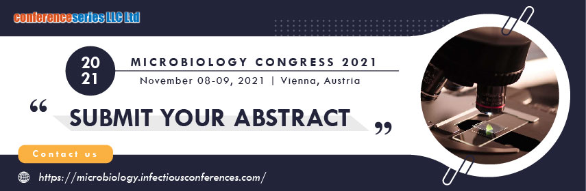 - Microbiology Congress 2021