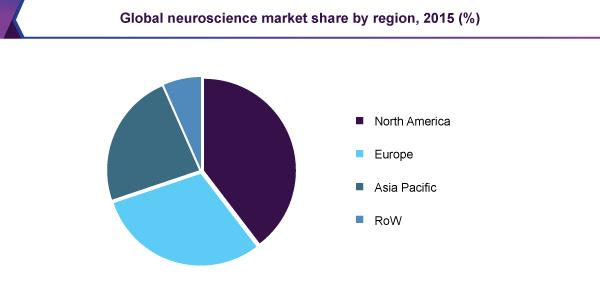 Neurology | Neurology Conferences | Neurology Meetings | Neurology