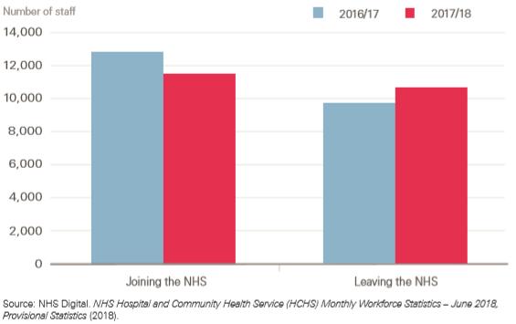 breast feeding rates leaving hospital