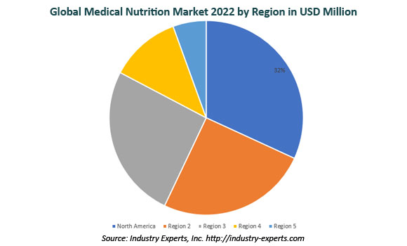 Asian Nutrition 2020