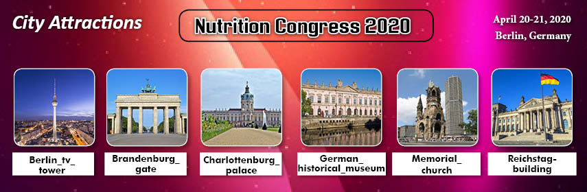 - nutrition  congress 2020