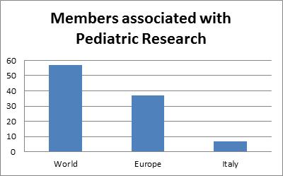 Upcoming Pediatrics Conferences 2020 | Pediatrics Conferences Europe