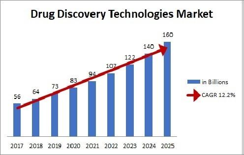 Pharma Sci 2020