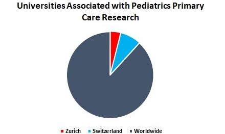 Pediatrics Conferences Meeting Events-Japan, Europe