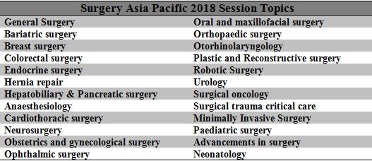 Surgery Conferences | Surgery Anaesthesia 2018 | Surgery