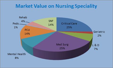 WCPNN 2019   Top Pediatric Conferences 2019   Nursing