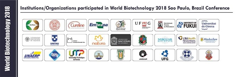 - World Biotechnology 2019